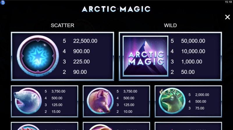 Arctic Magic :: Paytable - High Value Symbols