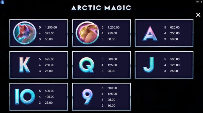 Arctic Magic :: Paytable - Low Value Symbols