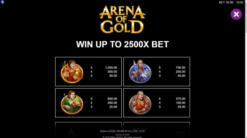 Arena of Gold :: Paytable - High Value Symbols