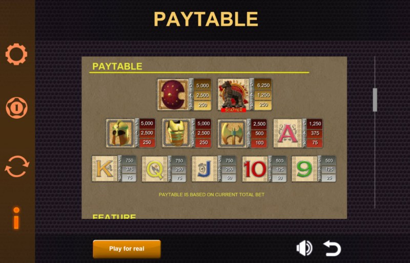 Ares The Battle for Troy :: Paytable