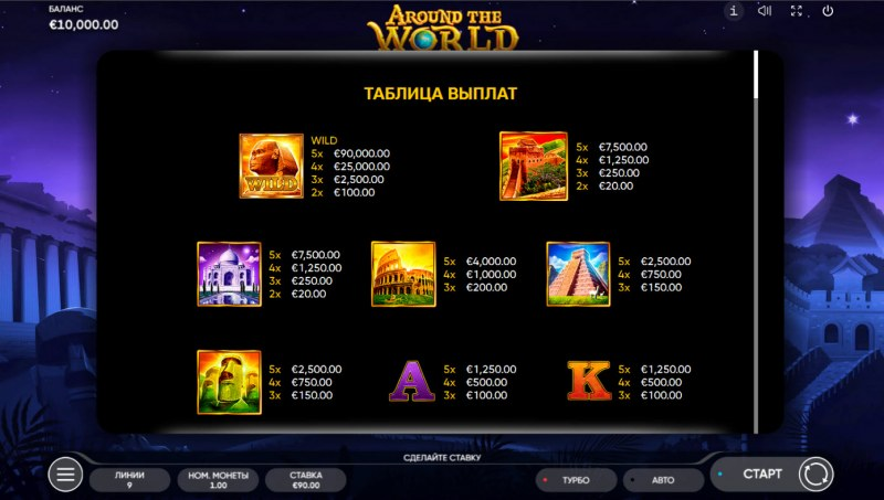 Around the World :: Paytable - High Value Symbols