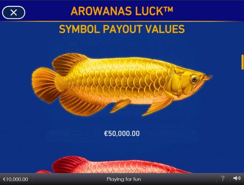 Arowanas Luck :: Gold Fish