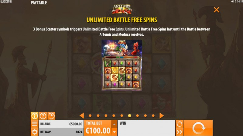 Artemis & Medusa :: Unlimited Battle Free Spins