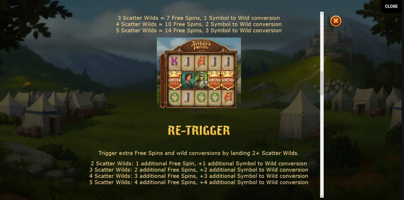 Arthur's Fortune :: Free Spins Rules