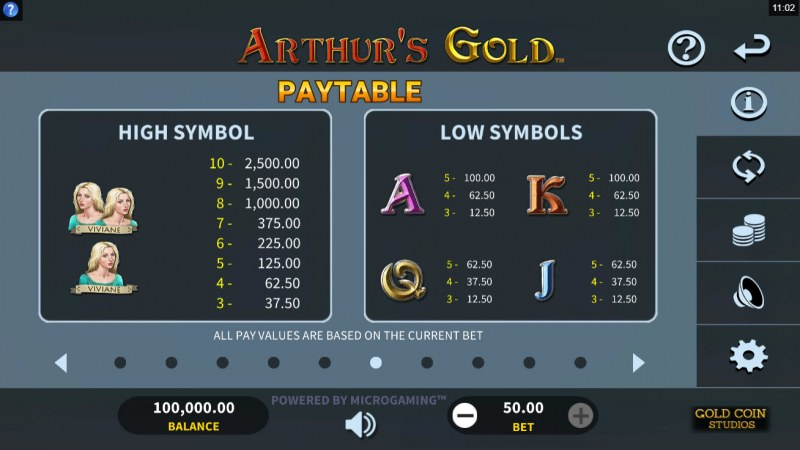 Arthur's Gold :: Paytable - Low Value Symbols