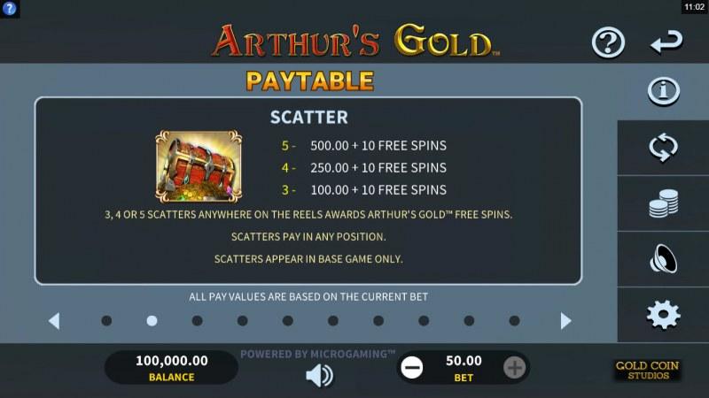 Arthur's Gold :: Scatter Symbol Rules