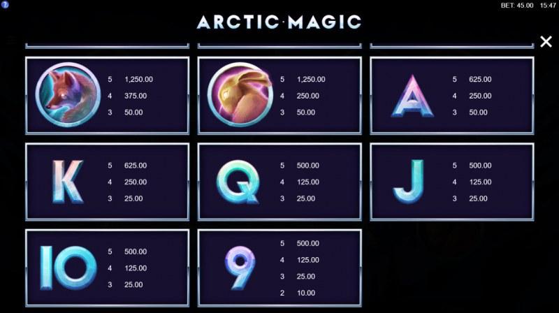 Artic Magic :: Paytable - Low Value Symbols