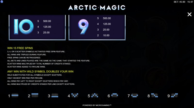 Artic Magic :: Basic Game Rules