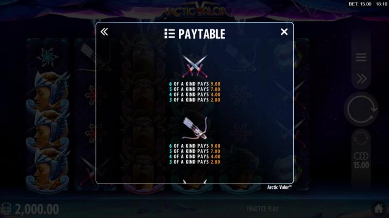 Artic Valor :: Paytable - Medium Value Symbols