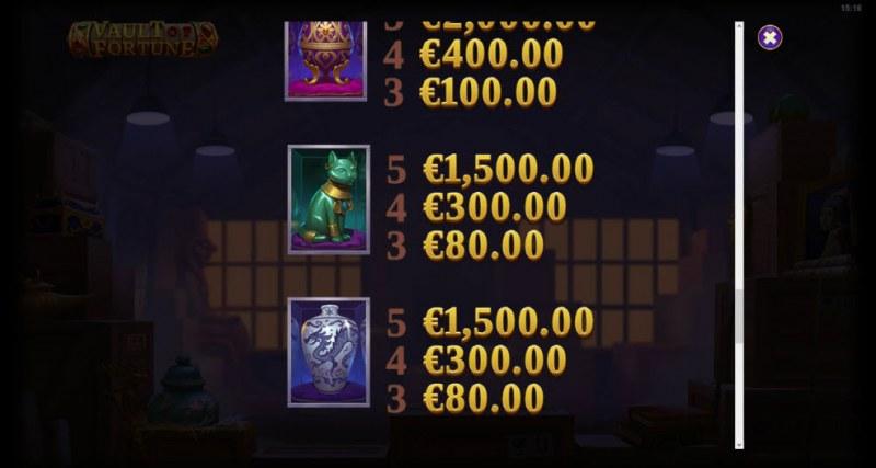Artifacts Vault of Fortune :: Paytable - Medium Value Symbols