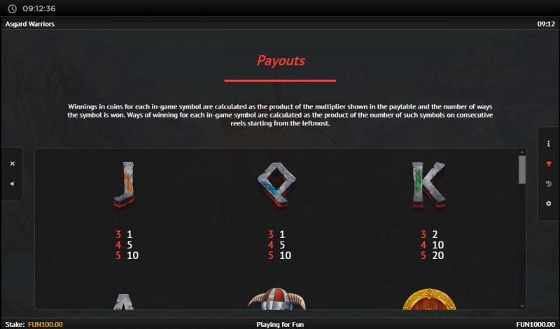 Asgard Warriors :: Paytable - Low Value Symbols