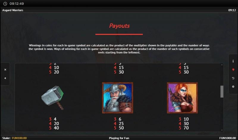 Asgard Warriors :: Paytable - High Value Symbols
