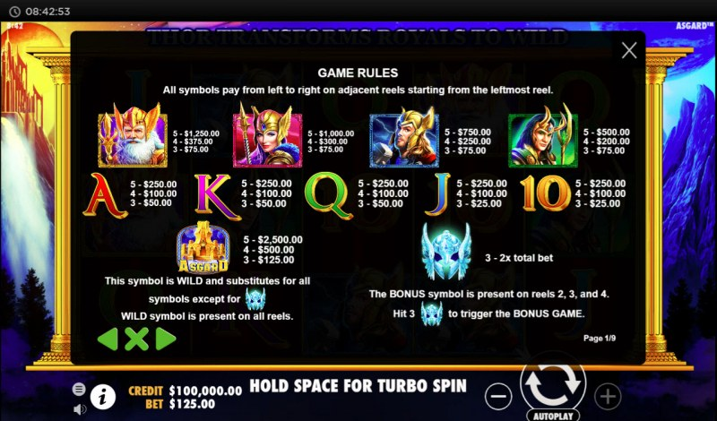 Asgard :: Paytable