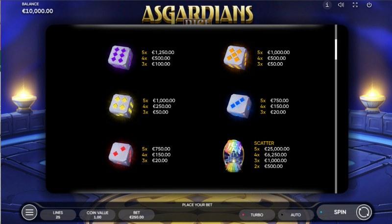 Asgardians Dice :: Paytable - Low Value Symbols