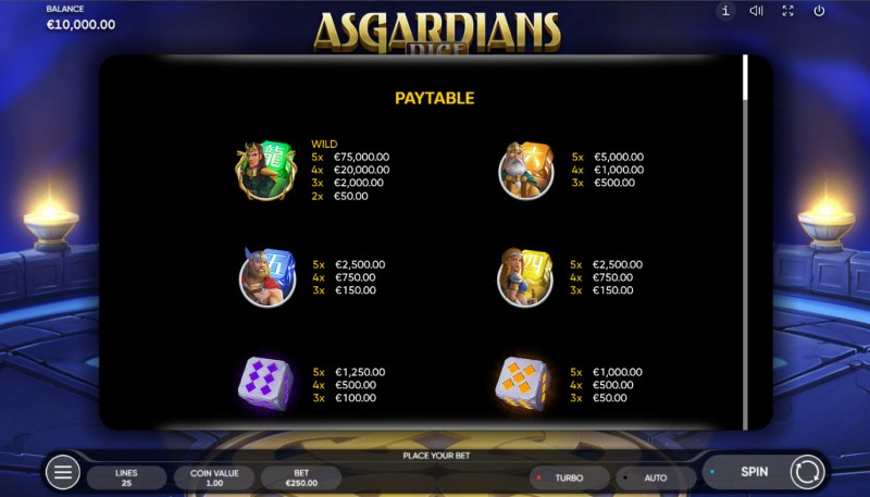 Asgardians Dice :: Paytable - High Value Symbols