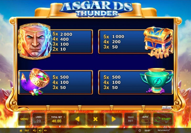Asgards Thunder :: Paytable - High Value Symbols