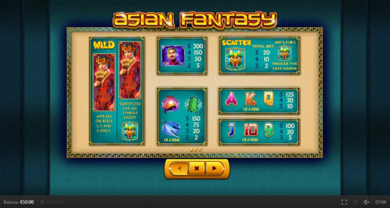 Asian Fantasy :: Paytable