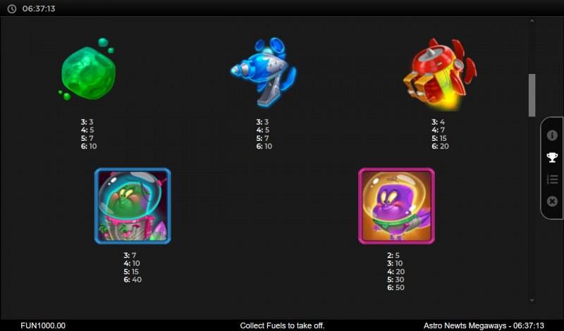 Astro Newts Megaways :: Paytable - High Value Symbols