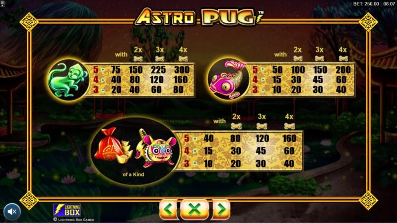 Astro Pug :: Paytable - High Value Symbols