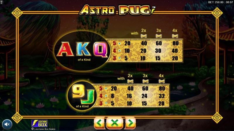 Astro Pug :: Paytable - Low Value Symbols