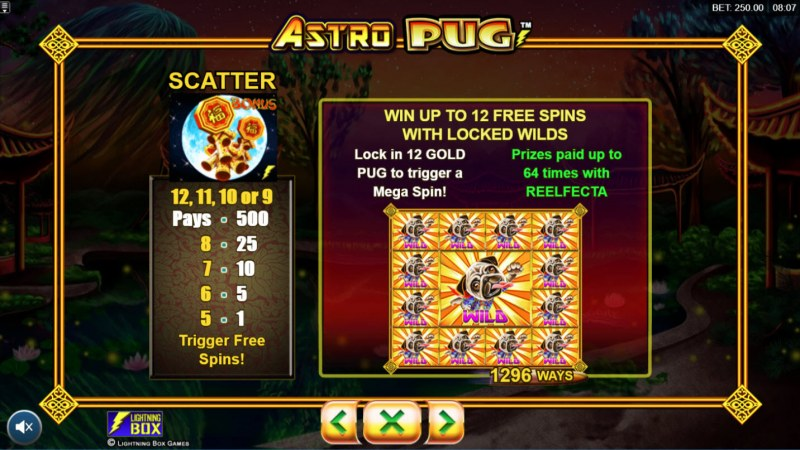 Astro Pug :: Scatter Symbol Rules
