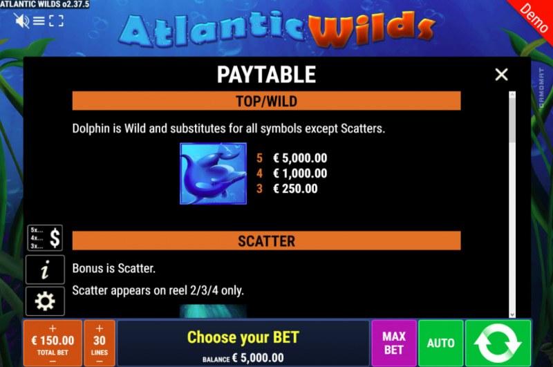Atlantic Wilds :: Wild Symbols Rules