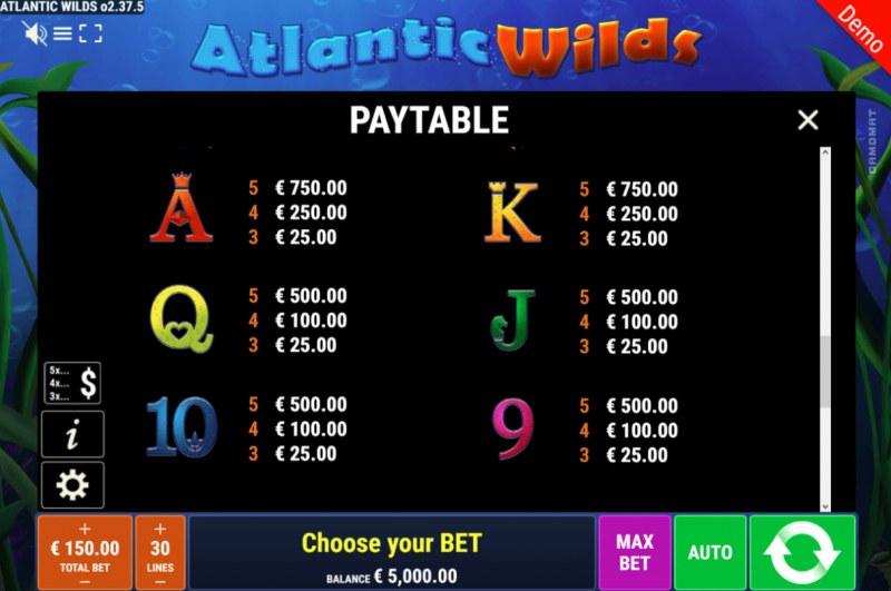 Atlantic Wilds :: Paytable - Low Value Symbols