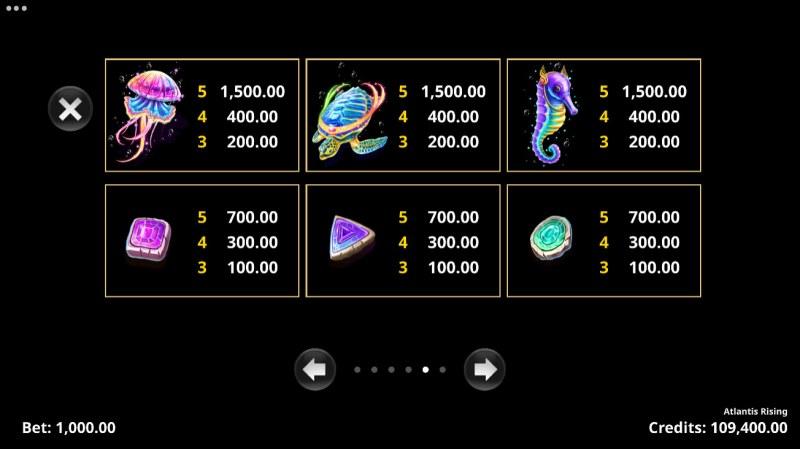 Atlantis Rising :: Paytable - Low Value Symbols