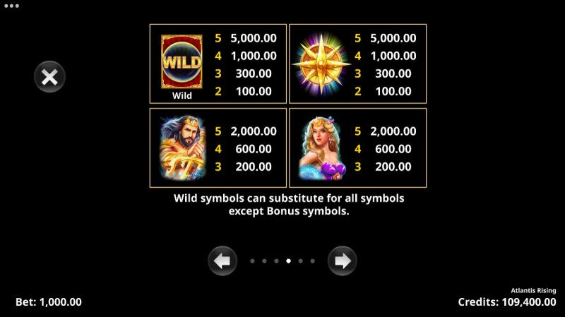 Atlantis Rising :: Paytable - High Value Symbols