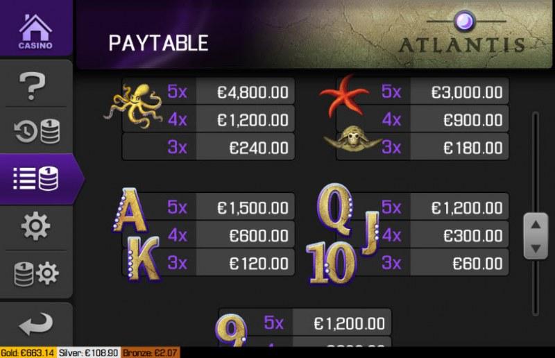 Atlantis :: Paytable - Low Value Symbols