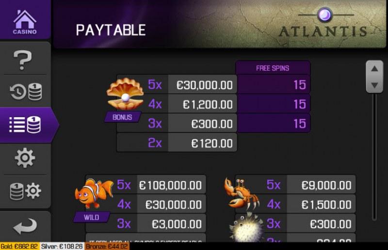 Atlantis :: Paytable - High Value Symbols