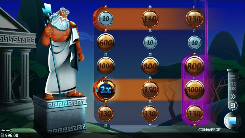 Aureus :: Main Game Board