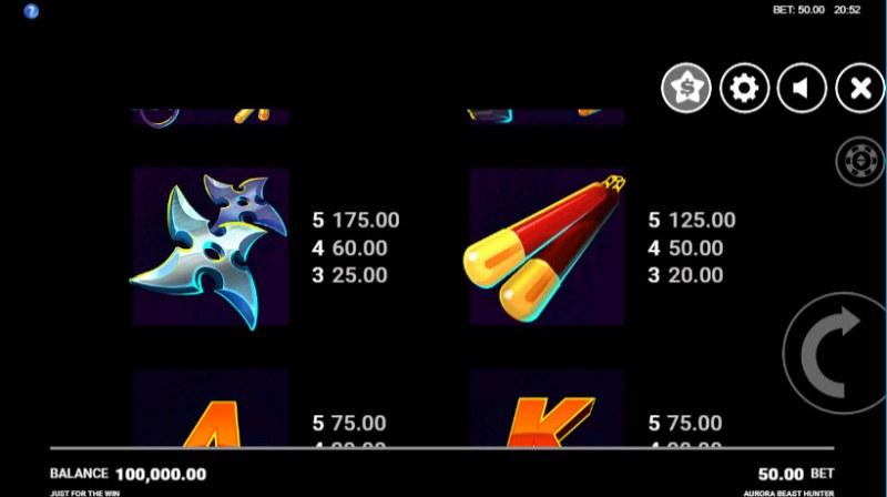 Aurora Beast Hunter :: Paytable - Medium Value Symbols