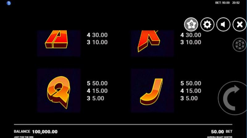 Aurora Beast Hunter :: Paytable - Low Value Symbols
