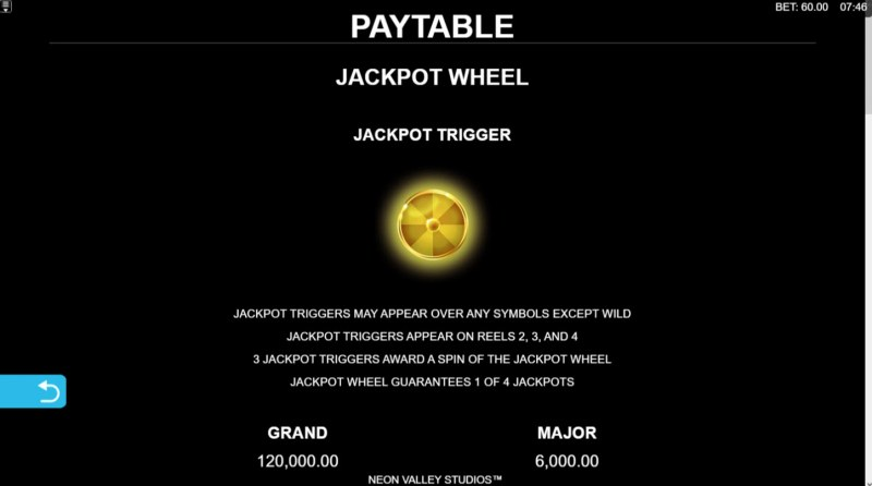 Aurora Wilds :: Jackpot Rules