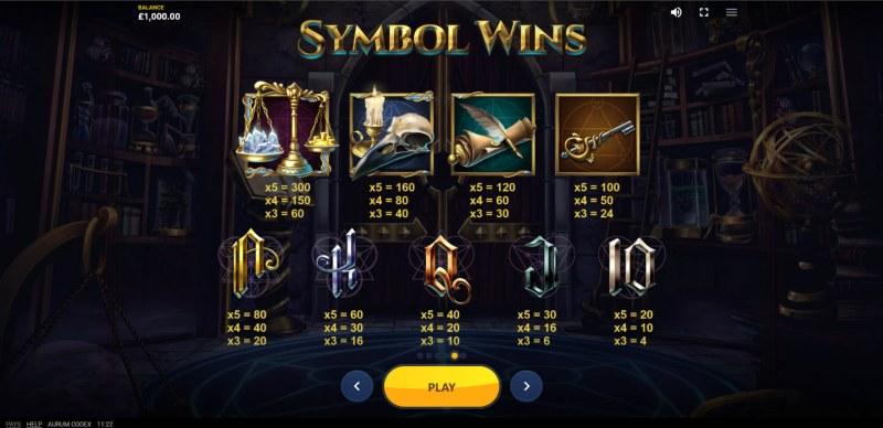 Aurum Codex :: Paytable