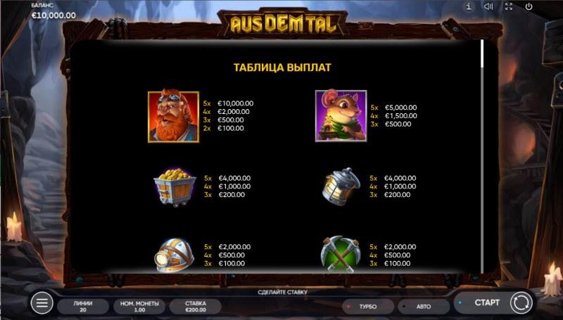 Aus Dem Tal :: Paytable - High Value Symbols