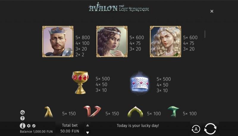 Avalon The Lost Kingdom :: Paytable - High Value Symbols
