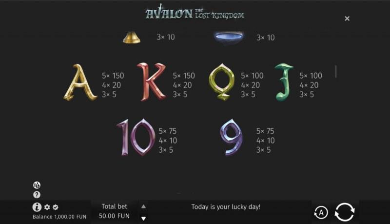 Avalon The Lost Kingdom :: Paytable - Low Value Symbols