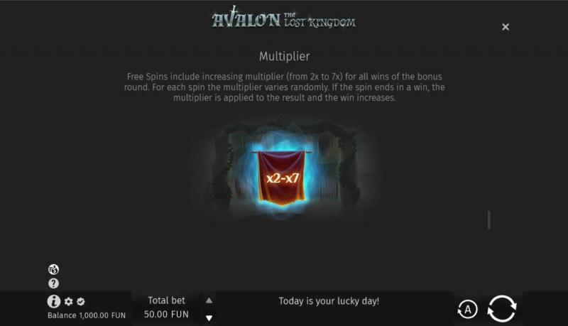Avalon The Lost Kingdom :: Multiplier