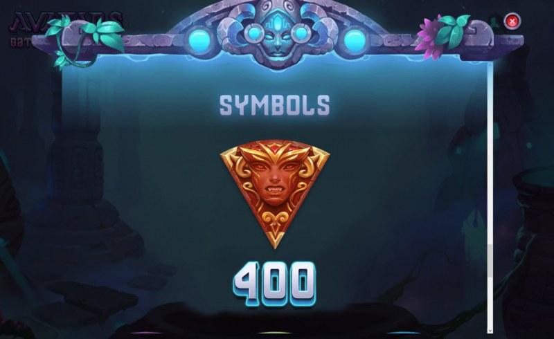 Avatars Gateway Guardians :: Paytable - High Value Symbols