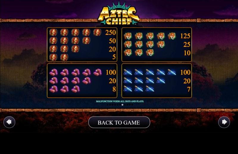 Aztec Chief :: Paytable - High Value Symbols