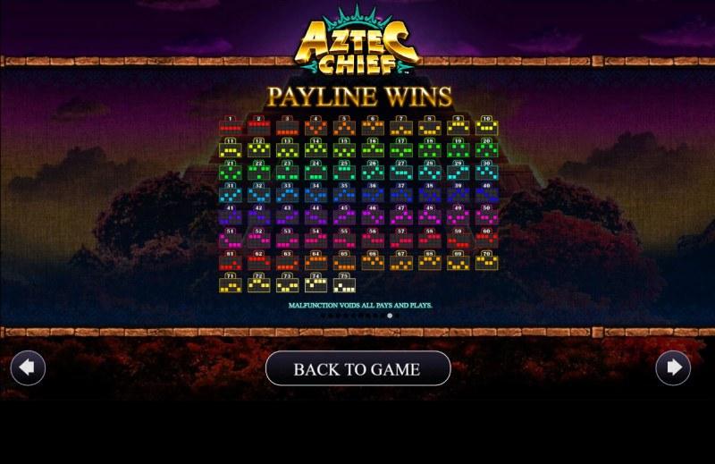 Aztec Chief :: Paylines 1-75