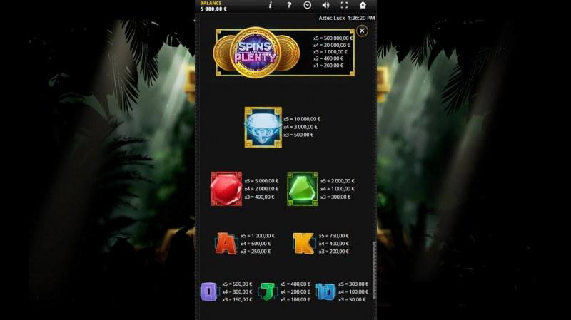 Aztec Luck ::