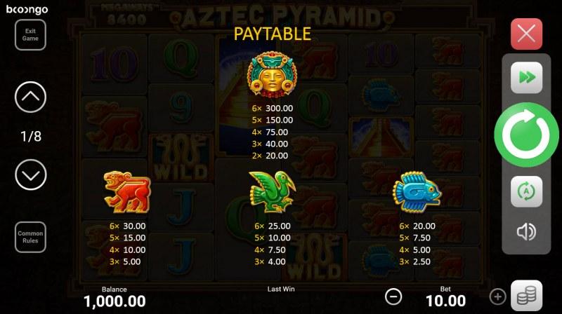 Aztec Pyramid Megaways :: Paytable - High Value Symbols