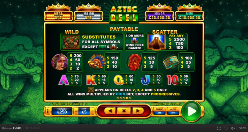 Aztec Reel :: Paytable
