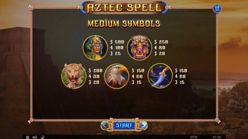 Aztec Spell :: Paytable - High Value Symbols