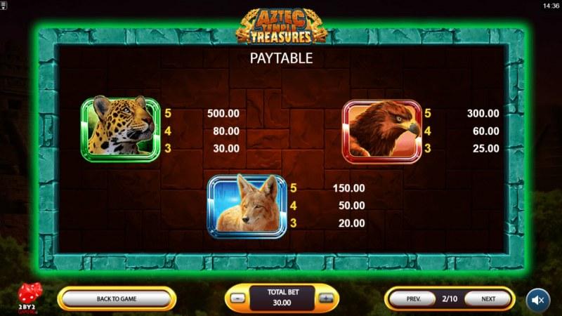 Aztec Temple Treasures :: Paytable - High Value Symbols
