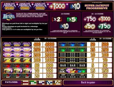 Viggoslots featuring the Video Slots Absolute Super Reels with a maximum payout of $20,000