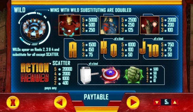 Action Heroes :: Paytable